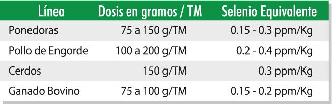 dl selenio granular derivado de levaduras nutritec dosificacion