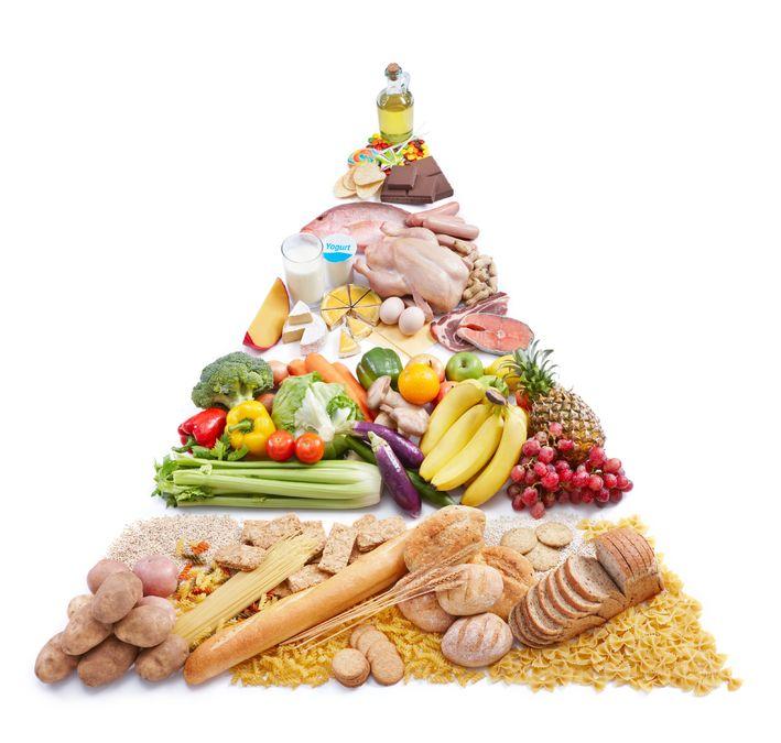 Pirámide-de-los-alimentos